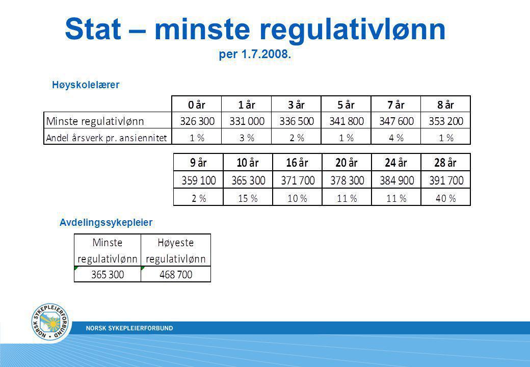 Stat – minste regulativlønn per 1.7.2008. Avdelingssykepleier: Avdelingssykepleier Høyskolelærer