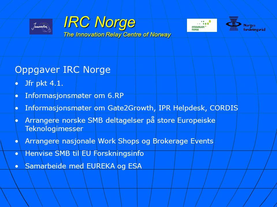 Oppgaver IRC Norge Jfr pkt 4.1. Informasjonsmøter om 6.RP Informasjonsmøter om Gate2Growth, IPR Helpdesk, CORDIS Arrangere norske SMB deltagelser på s
