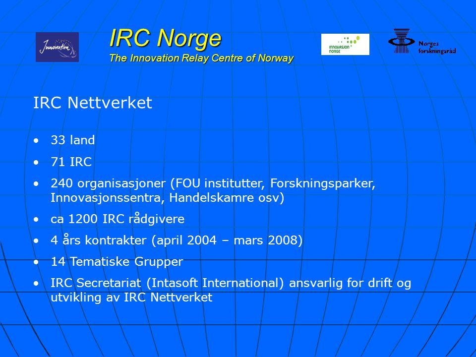 IRC Norge The Innovation Relay Centre of Norway IRC Nettverket 33 land 71 IRC 240 organisasjoner (FOU institutter, Forskningsparker, Innovasjonssentra