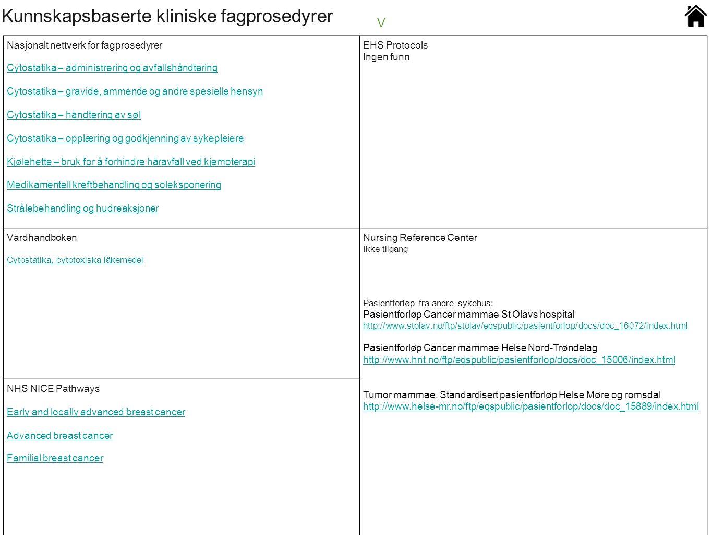 Kunnskapsbaserte kliniske fagprosedyrer V Nasjonalt nettverk for fagprosedyrer Cytostatika – administrering og avfallshåndtering Cytostatika – gravide