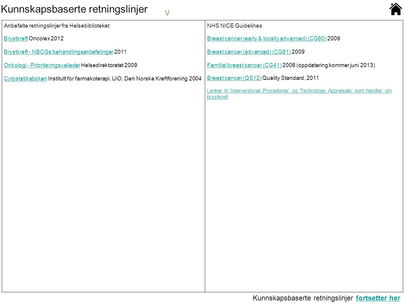 Kunnskapsbaserte retningslinjer V Anbefalte retningslinjer fra Helsebiblioteket BrystkreftBrystkreft Oncolex 2012 Brystkreft - NBCGs behandlingsanbefalingerBrystkreft - NBCGs behandlingsanbefalinger 2011 Onkologi - PrioriteringsveilederOnkologi - Prioriteringsveileder Helsedirektoratet 2009 CytostatikabokenCytostatikaboken Institutt for farmakoterapi, UiO, Den Norske Kreftforening 2004 NHS NICE Guidelines Breast cancer (early & locally advanced) (CG80)Breast cancer (early & locally advanced) (CG80) 2009 Breast cancer (advanced) (CG81)Breast cancer (advanced) (CG81) 2009 Familial breast cancer (CG41)Familial breast cancer (CG41) 2006 (oppdatering kommer juni 2013) Breast cancer (QS12)Breast cancer (QS12) Quality Standard, 2011 Lenker til 'Interventional Procedures' og 'Technology Appraisals' som handler om brystkreft Kunnskapsbaserte retningslinjer fortsetter herfortsetter her
