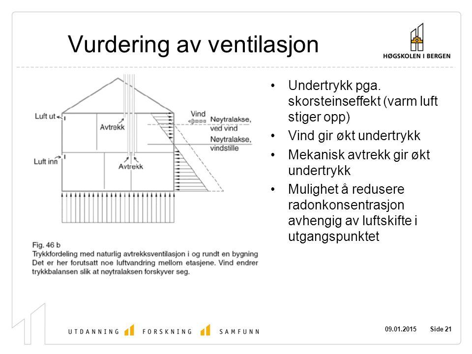 09.01.2015 Side 21 Vurdering av ventilasjon Undertrykk pga.