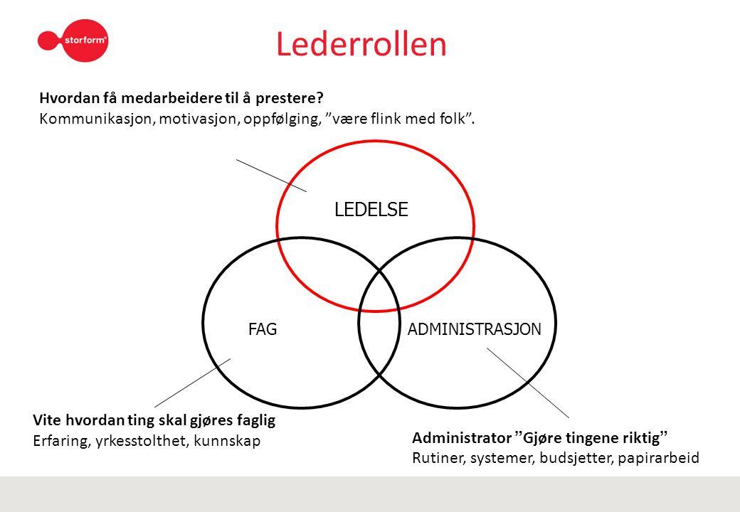 """Lederrollen LEDELSE FAGADMINISTRASJON Hvordan få medarbeidere til å prestere? Kommunikasjon, motivasjon, oppfølging, """"være flink med folk"""". Vite hvord"""