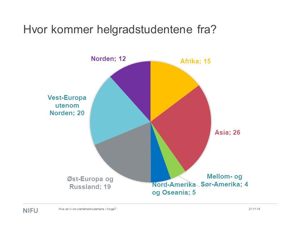 Hvor kommer helgradstudentene fra 21-11-14Hva vet vi om utenlandsstudentene i Norge
