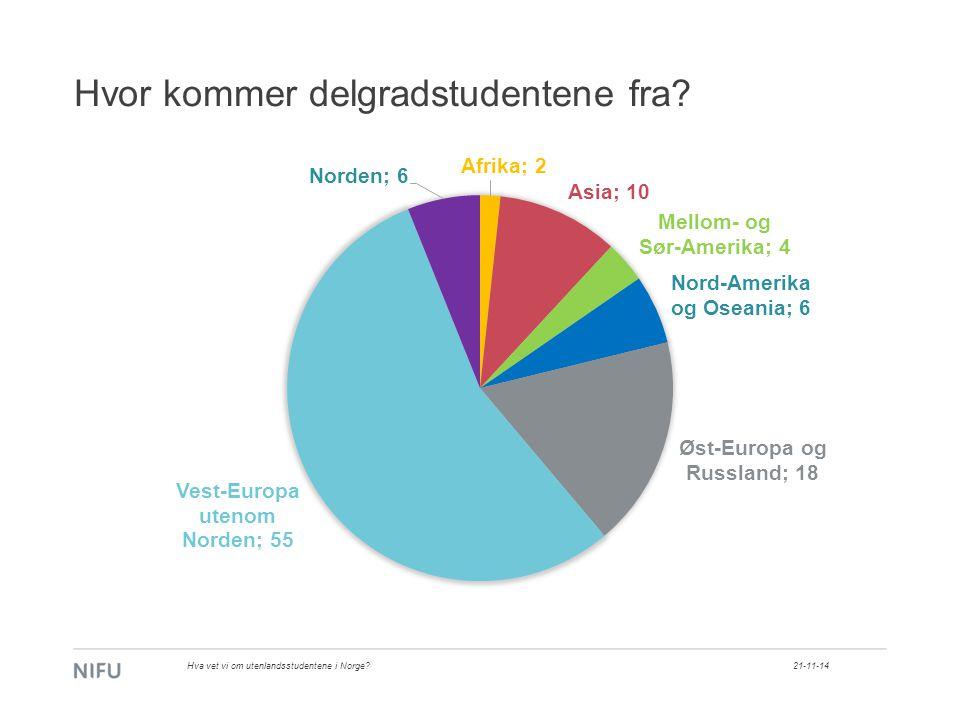 Hvor kommer delgradstudentene fra 21-11-14Hva vet vi om utenlandsstudentene i Norge