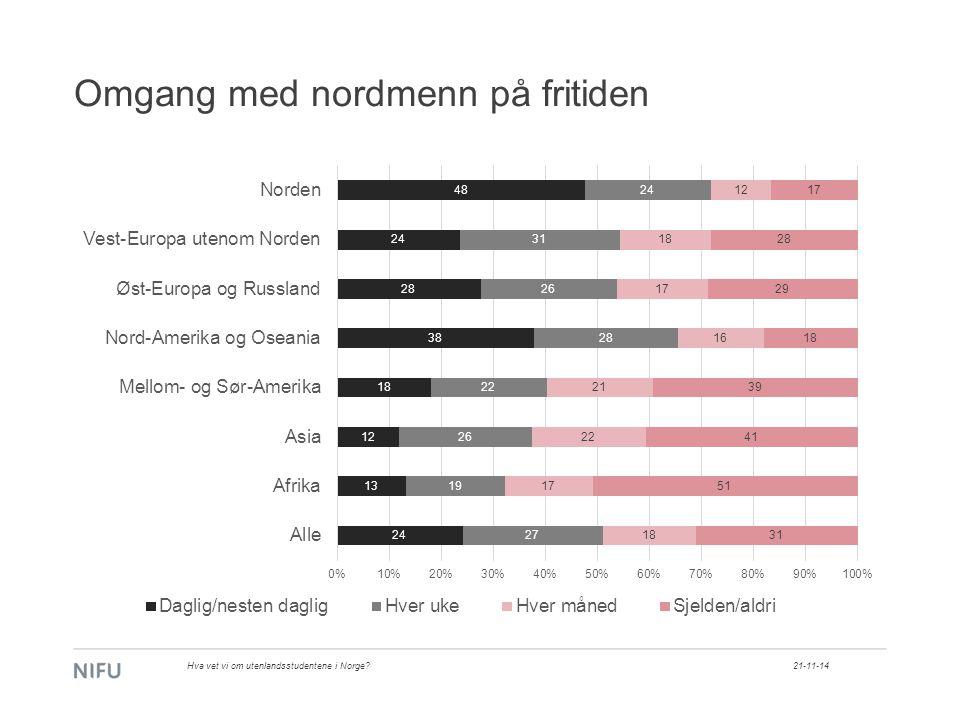 Omgang med nordmenn på fritiden 21-11-14Hva vet vi om utenlandsstudentene i Norge