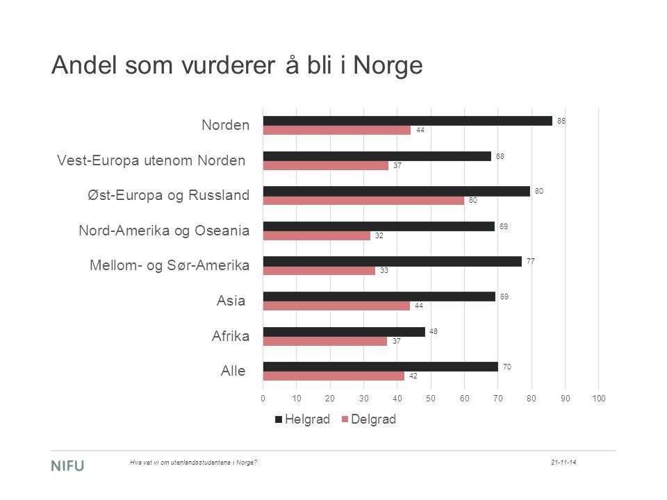 Andel som vurderer å bli i Norge 21-11-14Hva vet vi om utenlandsstudentene i Norge