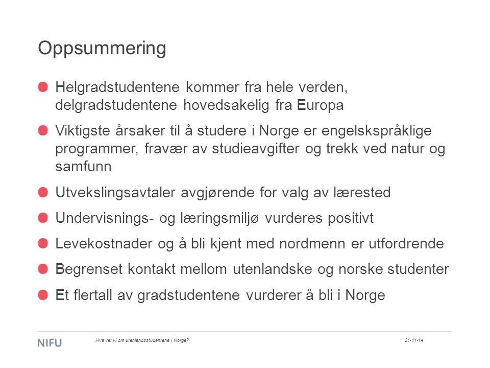 Oppsummering Helgradstudentene kommer fra hele verden, delgradstudentene hovedsakelig fra Europa Viktigste årsaker til å studere i Norge er engelskspråklige programmer, fravær av studieavgifter og trekk ved natur og samfunn Utvekslingsavtaler avgjørende for valg av lærested Undervisnings- og læringsmiljø vurderes positivt Levekostnader og å bli kjent med nordmenn er utfordrende Begrenset kontakt mellom utenlandske og norske studenter Et flertall av gradstudentene vurderer å bli i Norge 21-11-14Hva vet vi om utenlandsstudentene i Norge