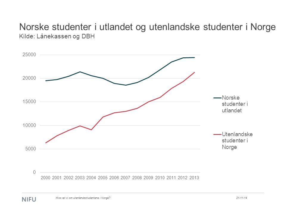 Norske studenter i utlandet og utenlandske studenter i Norge Kilde: Lånekassen og DBH 21-11-14Hva vet vi om utenlandsstudentene i Norge