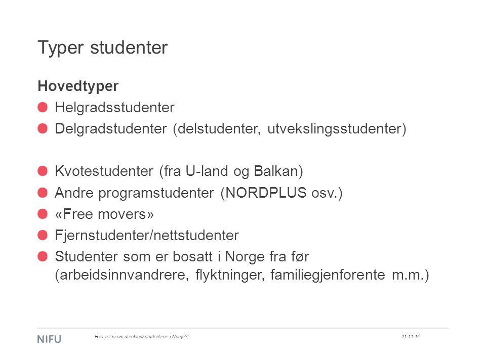 Typer studenter Hovedtyper Helgradsstudenter Delgradstudenter (delstudenter, utvekslingsstudenter) Kvotestudenter (fra U-land og Balkan) Andre programstudenter (NORDPLUS osv.) «Free movers» Fjernstudenter/nettstudenter Studenter som er bosatt i Norge fra før (arbeidsinnvandrere, flyktninger, familiegjenforente m.m.) 21-11-14 Hva vet vi om utenlandsstudentene i Norge