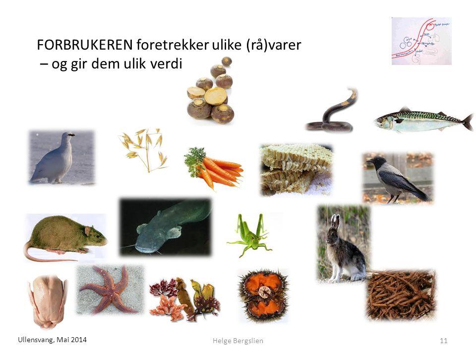 Helge Bergslien11 Ullensvang, Mai 2014 FORBRUKEREN foretrekker ulike (rå)varer – og gir dem ulik verdi
