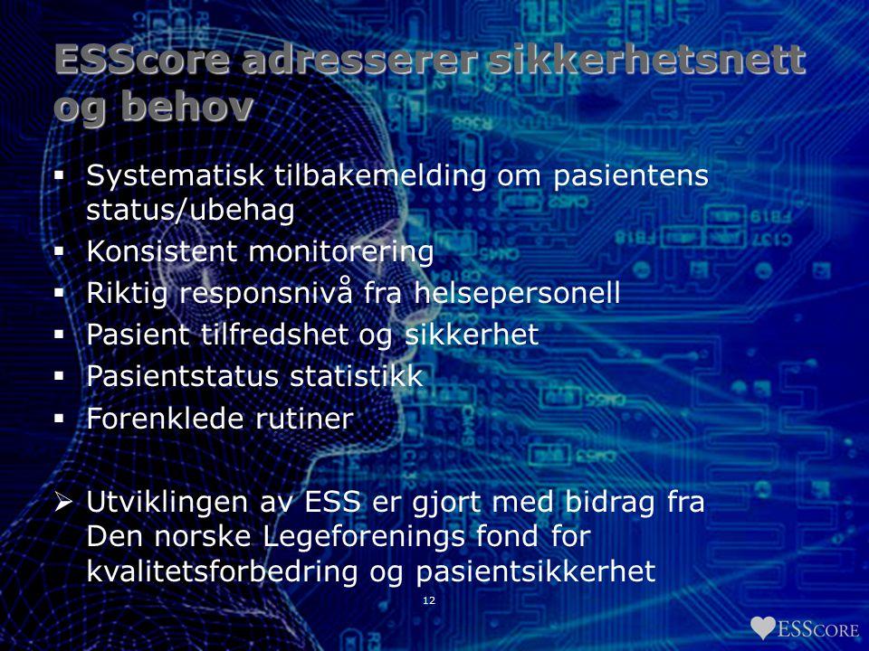  Systematisk tilbakemelding om pasientens status/ubehag  Konsistent monitorering  Riktig responsnivå fra helsepersonell  Pasient tilfredshet og sikkerhet  Pasientstatus statistikk  Forenklede rutiner  Utviklingen av ESS er gjort med bidrag fra Den norske Legeforenings fond for kvalitetsforbedring og pasientsikkerhet ESScore adresserer sikkerhetsnett og behov 12