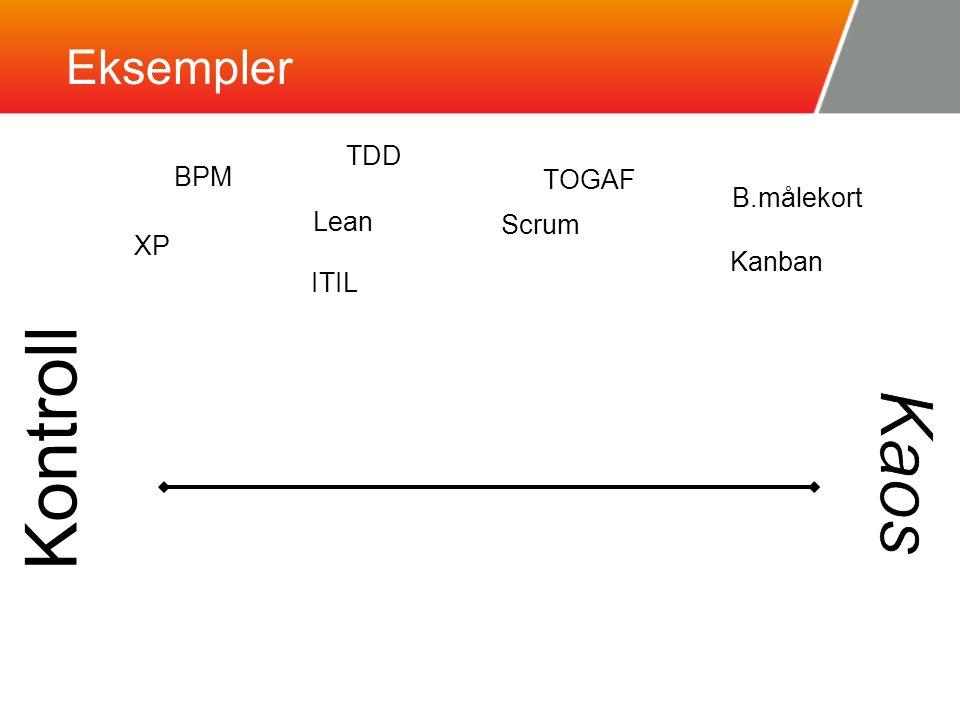 Eksempler Kontroll BPM TDD TOGAF XP Lean Scrum B.målekort Kanban ITIL