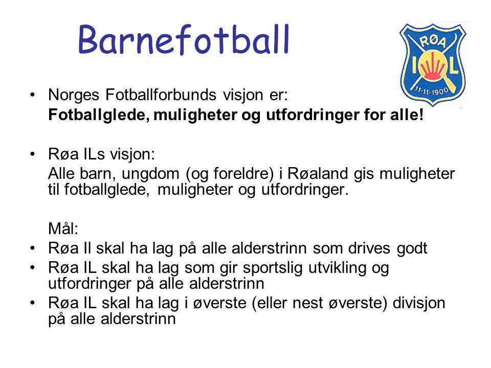 Barnefotball Norges Fotballforbunds visjon er: Fotballglede, muligheter og utfordringer for alle! Røa ILs visjon: Alle barn, ungdom (og foreldre) i Rø