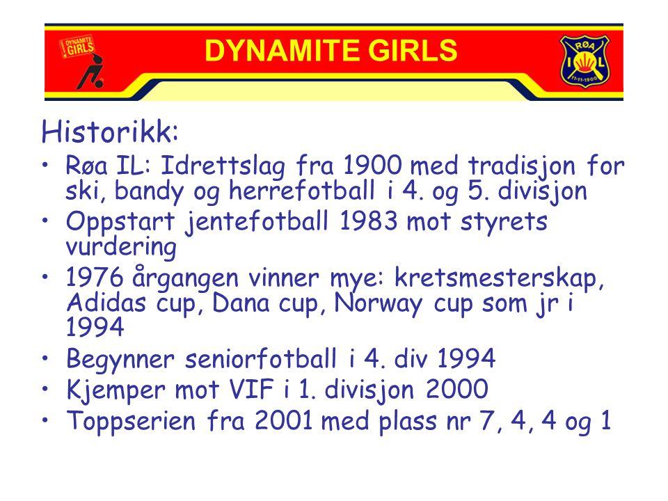 Historikk: Røa IL: Idrettslag fra 1900 med tradisjon for ski, bandy og herrefotball i 4. og 5. divisjon Oppstart jentefotball 1983 mot styrets vurderi