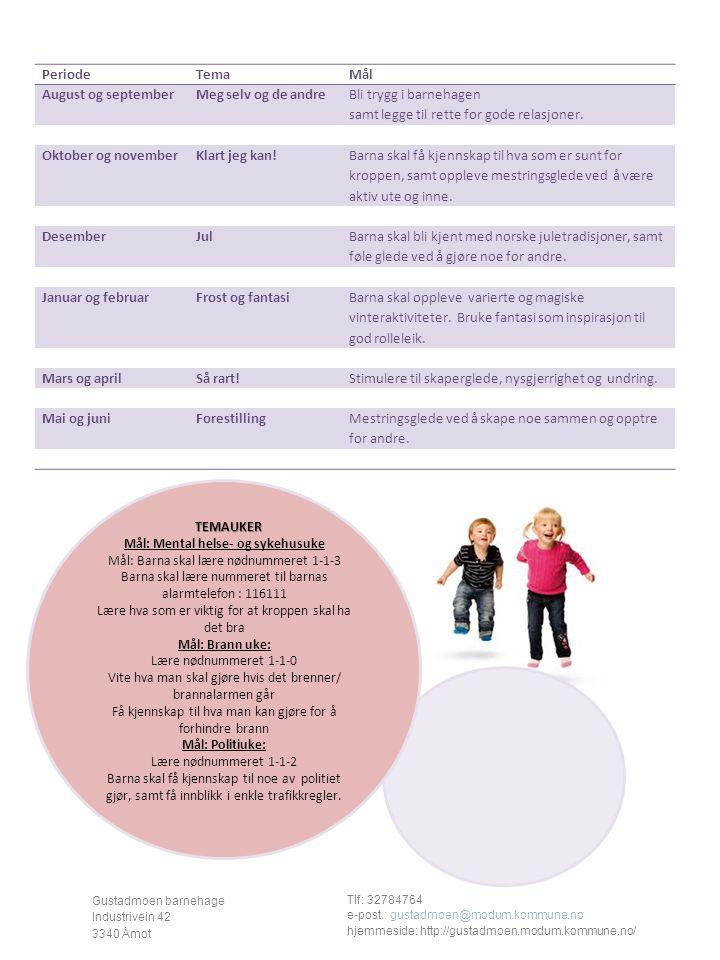TEMAUKER TEMAUKER Mål: Mental helse- og sykehusuke Mål: Barna skal lære nødnummeret 1-1-3 Barna skal lære nummeret til barnas alarmtelefon : 116111 Læ