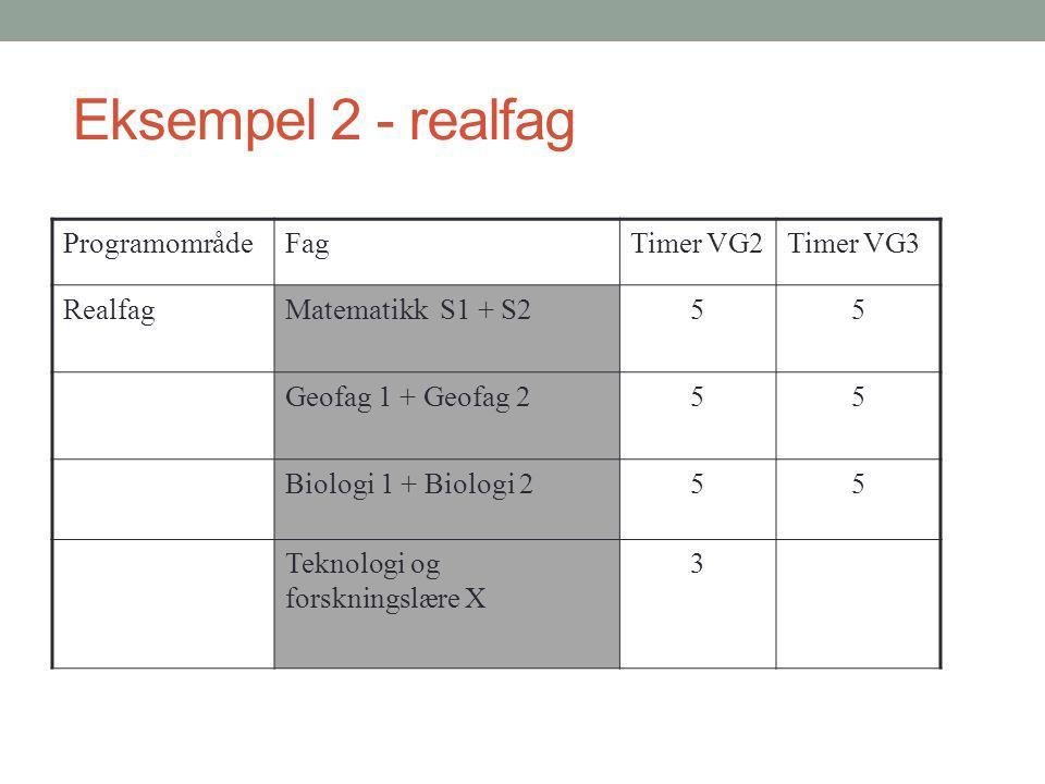 Eksempel 2 - realfag ProgramområdeFagTimer VG2Timer VG3 RealfagMatematikk S1 + S255 Geofag 1 + Geofag 255 Biologi 1 + Biologi 255 Teknologi og forskningslære X 3