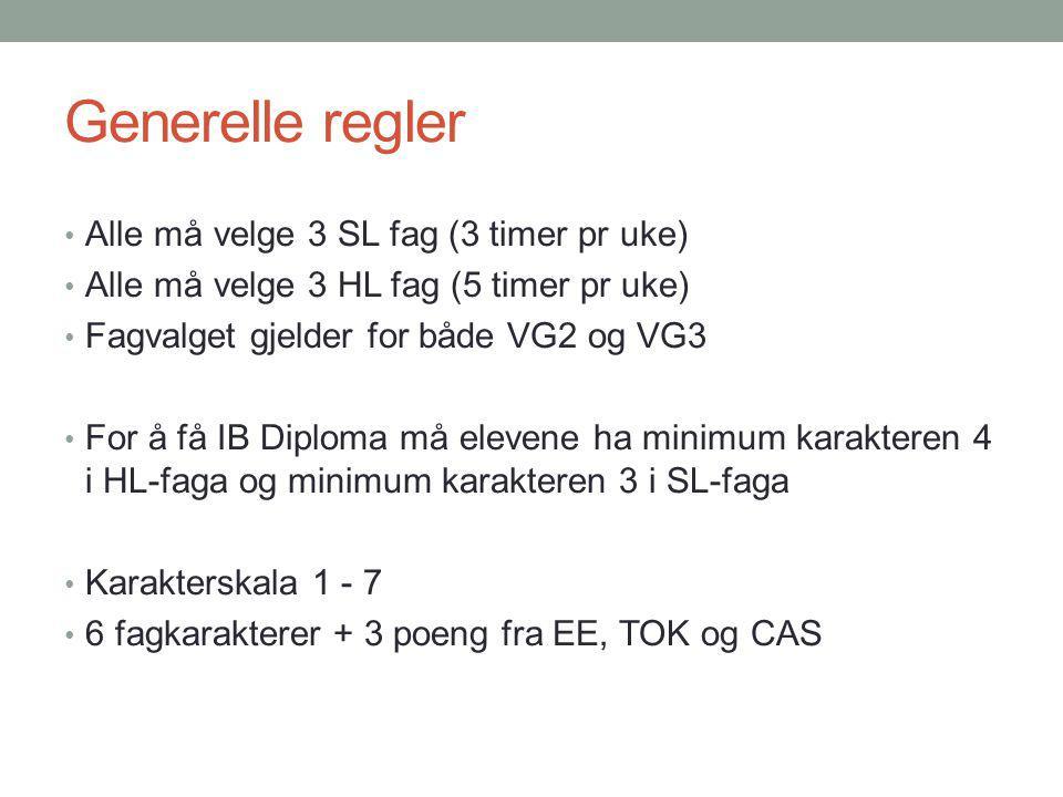 Generelle regler Alle må velge 3 SL fag (3 timer pr uke) Alle må velge 3 HL fag (5 timer pr uke) Fagvalget gjelder for både VG2 og VG3 For å få IB Diploma må elevene ha minimum karakteren 4 i HL-faga og minimum karakteren 3 i SL-faga Karakterskala 1 - 7 6 fagkarakterer + 3 poeng fra EE, TOK og CAS