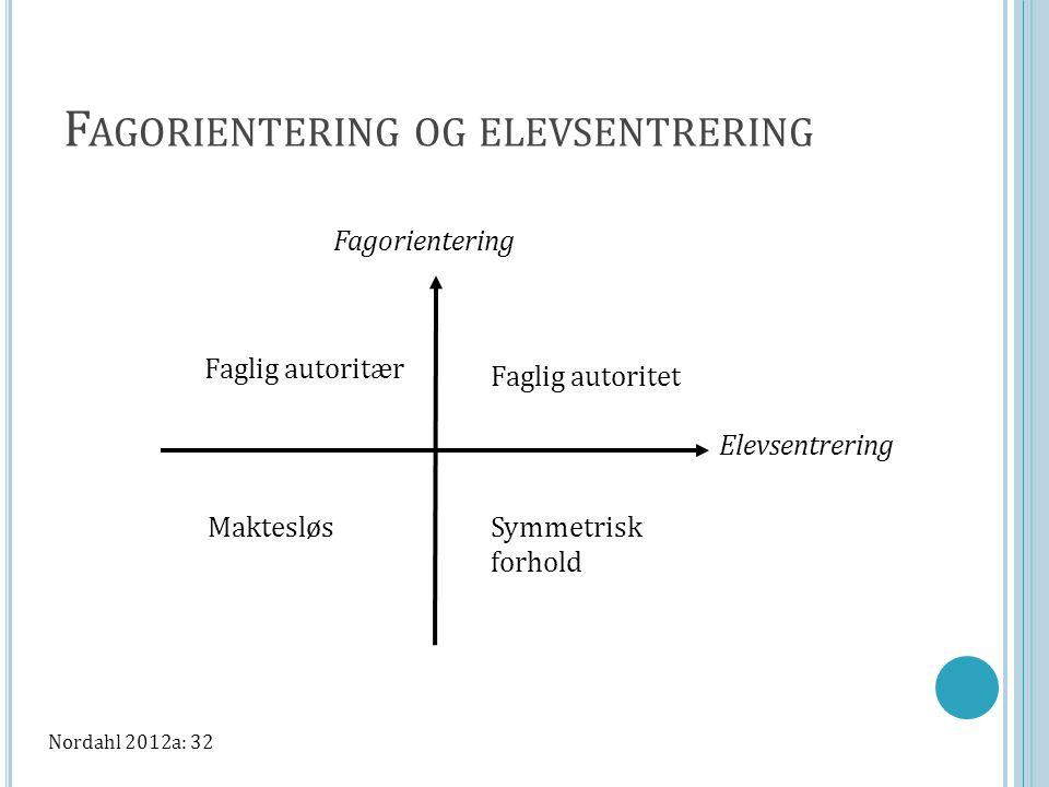 F AGORIENTERING OG ELEVSENTRERING Nordahl 2012a: 32 Fagorientering Elevsentrering Faglig autoritet Faglig autoritær MaktesløsSymmetrisk forhold