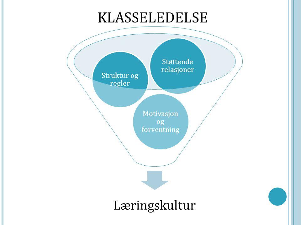 Læringskultur Motivasjon og forventning Struktur og regler Støttende relasjoner KLASSELEDELSE