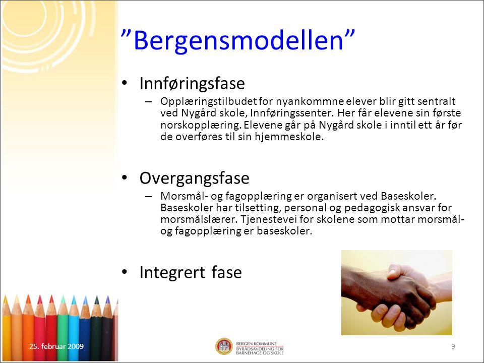 """25. februar 20099 """"Bergensmodellen"""" Innføringsfase – Opplæringstilbudet for nyankommne elever blir gitt sentralt ved Nygård skole, Innføringssenter. H"""
