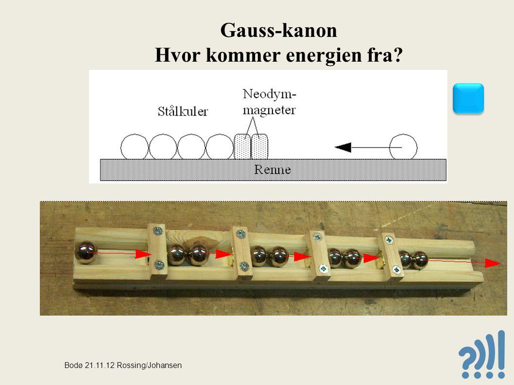Gauss-kanon Hvor kommer energien fra? Bodø 21.11.12 Rossing/Johansen