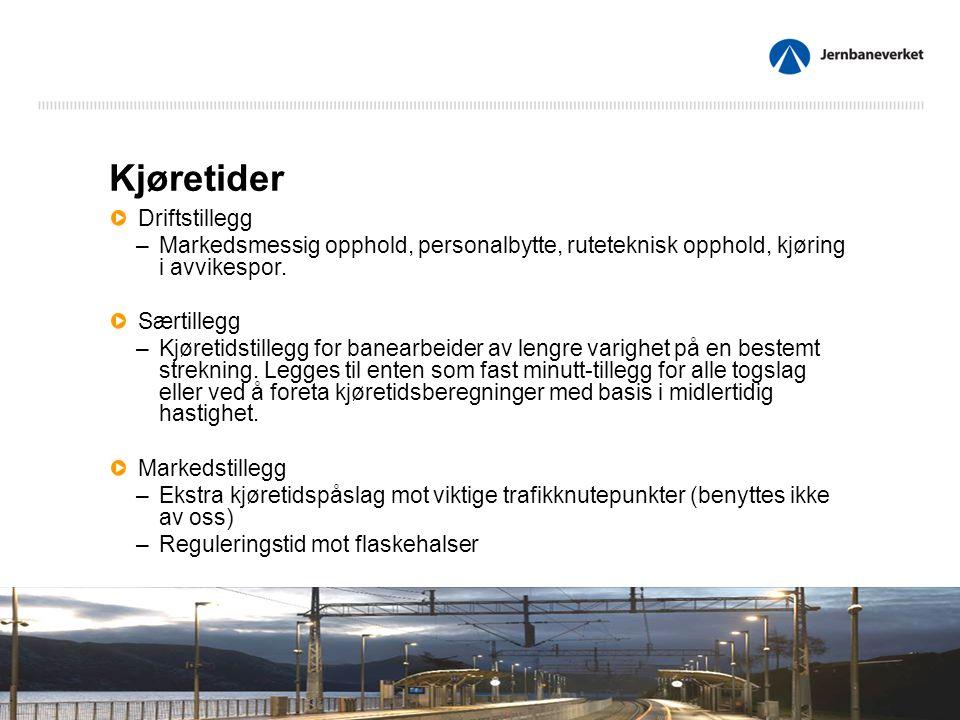 Kjøretider Driftstillegg –Markedsmessig opphold, personalbytte, ruteteknisk opphold, kjøring i avvikespor.