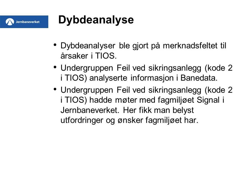 Dybdeanalyse Dybdeanalyser ble gjort på merknadsfeltet til årsaker i TIOS. Undergruppen Feil ved sikringsanlegg (kode 2 i TIOS) analyserte informasjon