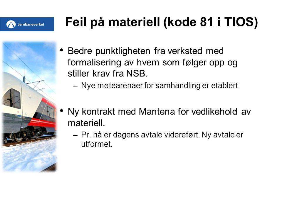 Feil på materiell (kode 81 i TIOS) Bedre punktligheten fra verksted med formalisering av hvem som følger opp og stiller krav fra NSB.