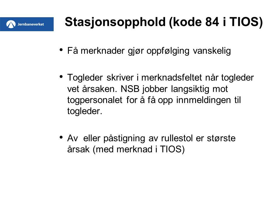 Stasjonsopphold (kode 84 i TIOS) Få merknader gjør oppfølging vanskelig Togleder skriver i merknadsfeltet når togleder vet årsaken. NSB jobber langsik