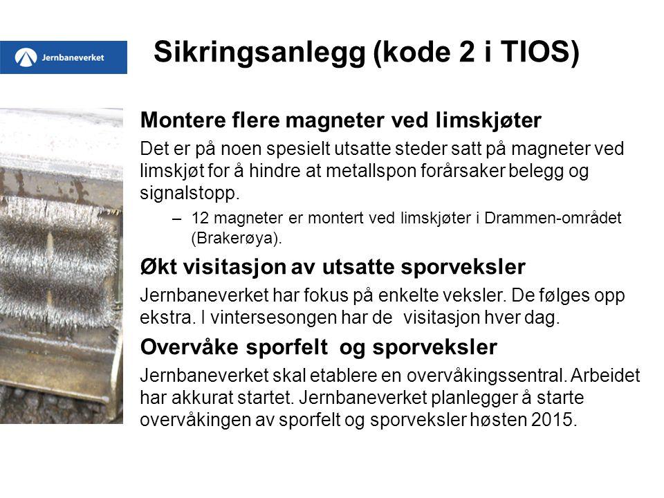 Sikringsanlegg (kode 2 i TIOS) Montere flere magneter ved limskjøter Det er på noen spesielt utsatte steder satt på magneter ved limskjøt for å hindre at metallspon forårsaker belegg og signalstopp.