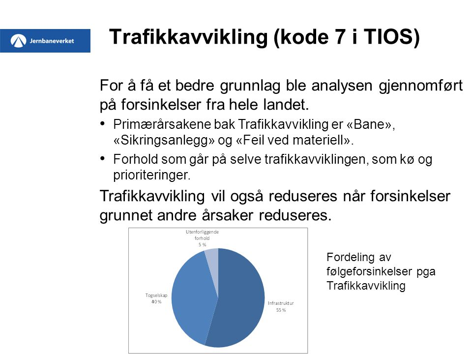 Trafikkavvikling (kode 7 i TIOS) For å få et bedre grunnlag ble analysen gjennomført på forsinkelser fra hele landet. Primærårsakene bak Trafikkavvikl