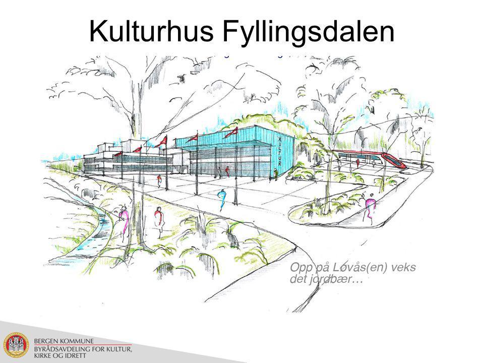 Kulturhus Fyllingsdalen