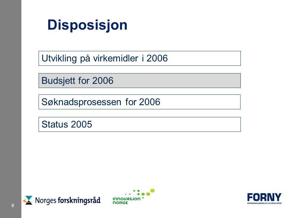 6 Disposisjon Utvikling på virkemidler i 2006 Budsjett for 2006 Søknadsprosessen for 2006 Status 2005