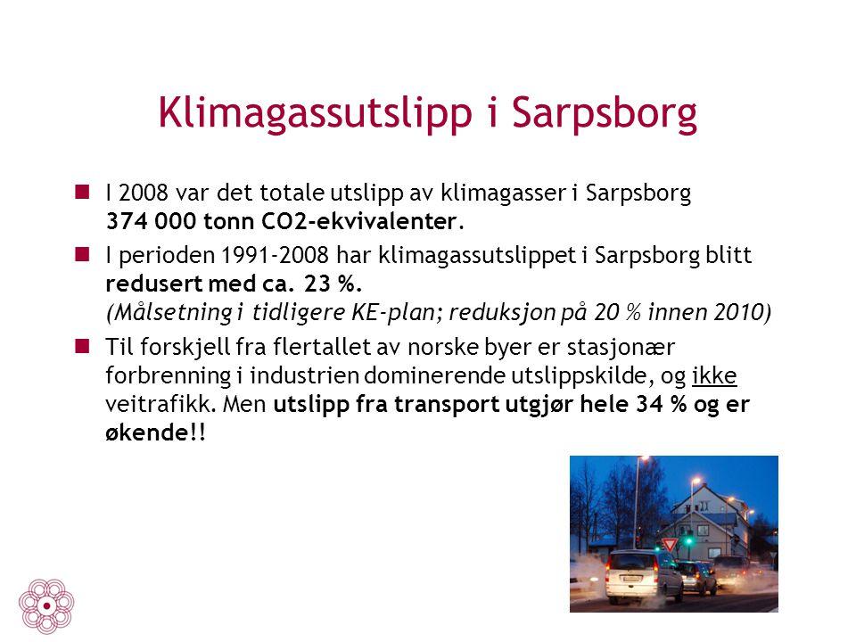 Klimagassutslipp i Sarpsborg I 2008 var det totale utslipp av klimagasser i Sarpsborg 374 000 tonn CO2-ekvivalenter. I perioden 1991-2008 har klimagas