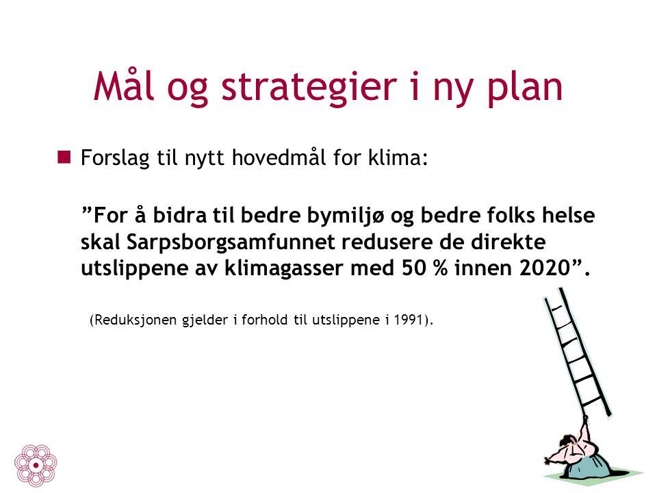 """Mål og strategier i ny plan Forslag til nytt hovedmål for klima: """"For å bidra til bedre bymiljø og bedre folks helse skal Sarpsborgsamfunnet redusere"""
