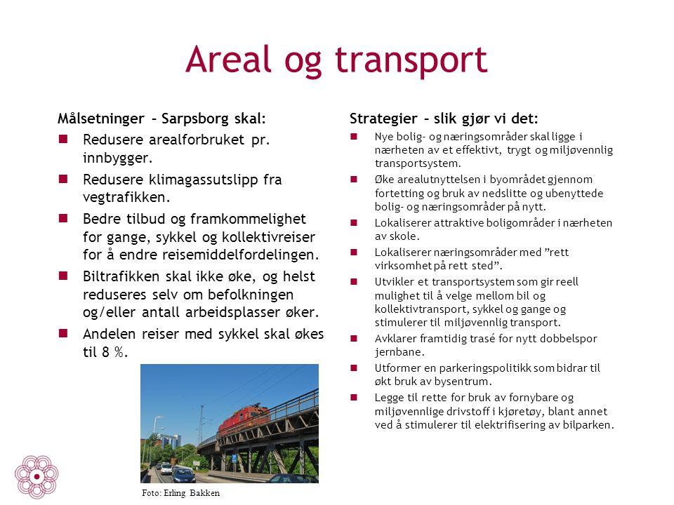Areal og transport Målsetninger – Sarpsborg skal: Redusere arealforbruket pr. innbygger. Redusere klimagassutslipp fra vegtrafikken. Bedre tilbud og f