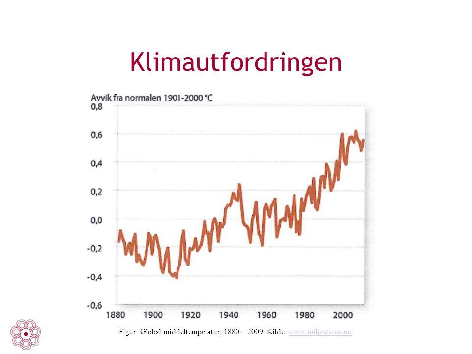 Klimautfordringen Figur: Global middeltemperatur, 1880 – 2009. Kilde: www.miljøstatus.nowww.miljøstatus.no