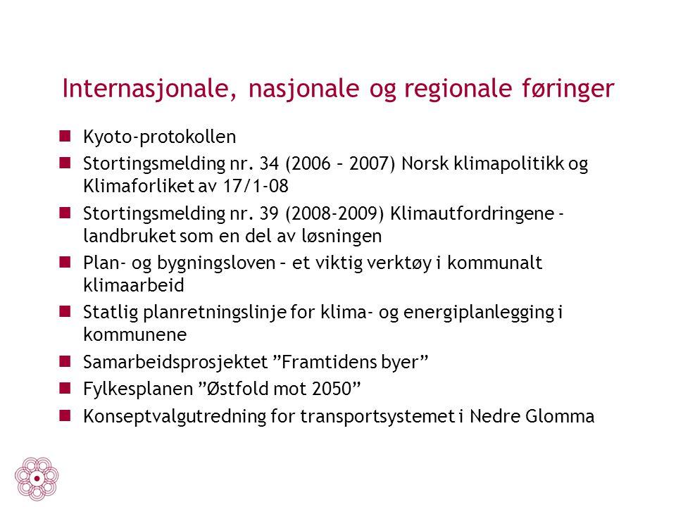 Internasjonale, nasjonale og regionale føringer Kyoto-protokollen Stortingsmelding nr. 34 (2006 – 2007) Norsk klimapolitikk og Klimaforliket av 17/1-0