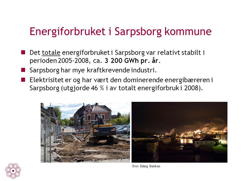 Energiforbruket i Sarpsborg kommune Det totale energiforbruket i Sarpsborg var relativt stabilt i perioden 2005-2008, ca. 3 200 GWh pr. år. Sarpsborg
