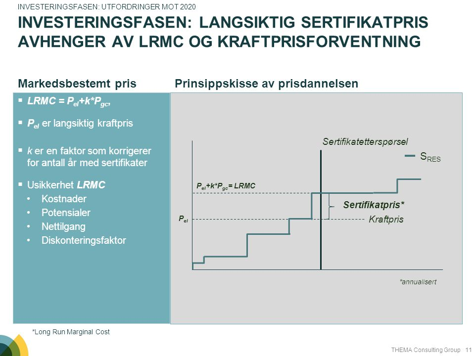11THEMA Consulting Group  LRMC = P el +k*P gc,  P el er langsiktig kraftpris  k er en faktor som korrigerer for antall år med sertifikater  Usikke