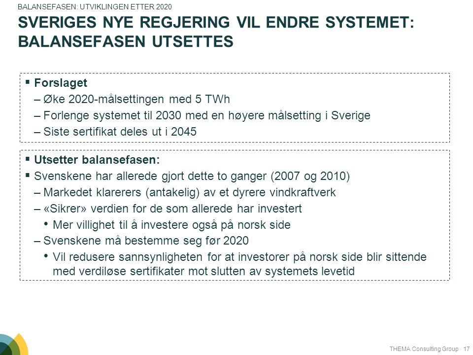 17THEMA Consulting Group SVERIGES NYE REGJERING VIL ENDRE SYSTEMET: BALANSEFASEN UTSETTES  Forslaget –Øke 2020-målsettingen med 5 TWh –Forlenge syste