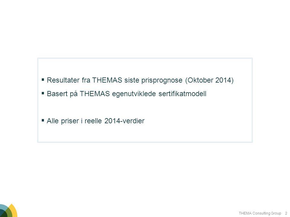 2THEMA Consulting Group  Resultater fra THEMAS siste prisprognose (Oktober 2014)  Basert på THEMAS egenutviklede sertifikatmodell  Alle priser i re