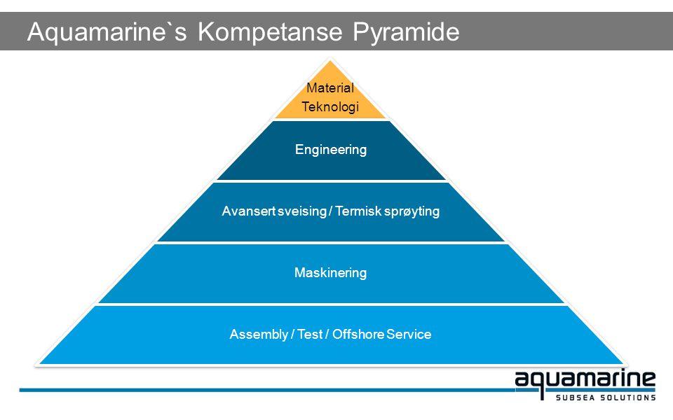 Material Teknologi Engineering Avansert sveising / Termisk sprøyting Maskinering Assembly / Test / Offshore Service Aquamarine`s Kompetanse Pyramide