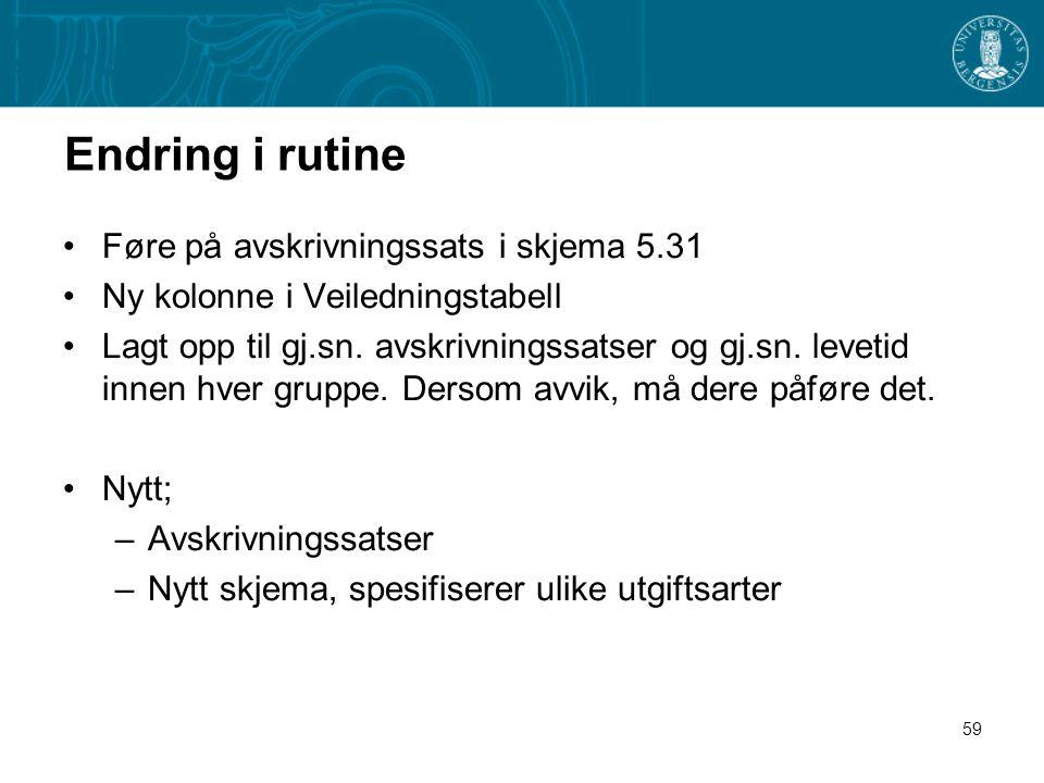 59 Endring i rutine Føre på avskrivningssats i skjema 5.31 Ny kolonne i Veiledningstabell Lagt opp til gj.sn. avskrivningssatser og gj.sn. levetid inn