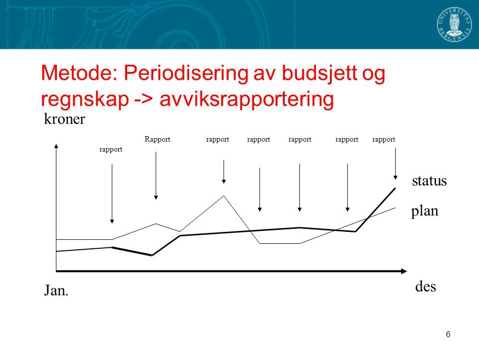 6 Metode: Periodisering av budsjett og regnskap -> avviksrapportering des Jan. plan status kroner rapport Rapport rapport rapport rapport rapport rapp