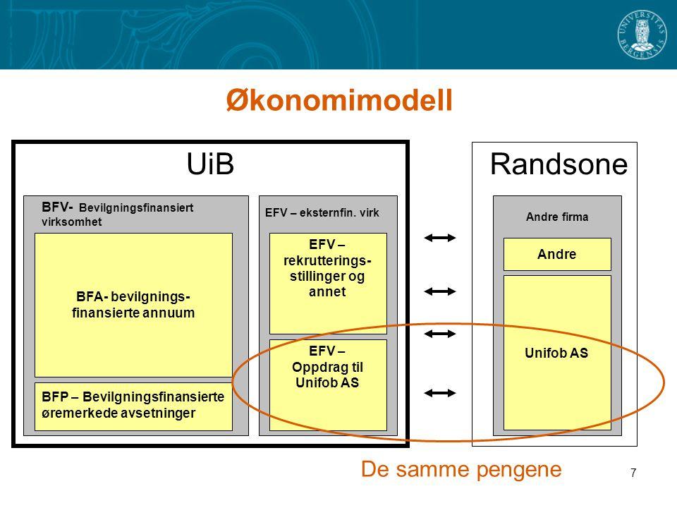 7 Økonomimodell UiB EFV – Oppdrag til Unifob AS BFA- bevilgnings- finansierte annuum BFP – Bevilgningsfinansierte øremerkede avsetninger BFV- Bevilgni