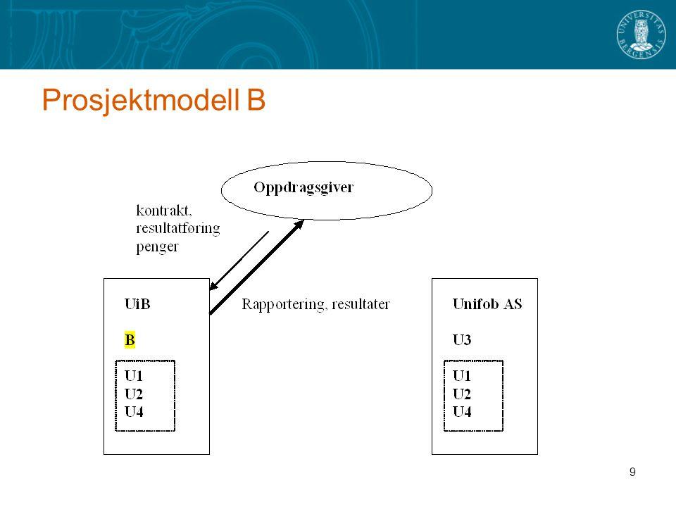 9 Prosjektmodell B