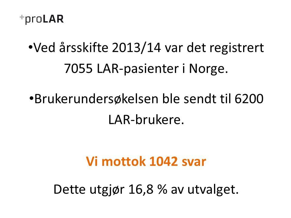 Ved årsskifte 2013/14 var det registrert 7055 LAR-pasienter i Norge. Brukerundersøkelsen ble sendt til 6200 LAR-brukere. Vi mottok 1042 svar Dette utg