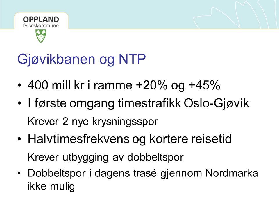 Gjøvikbanen og NTP 400 mill kr i ramme +20% og +45% I første omgang timestrafikk Oslo-Gjøvik Krever 2 nye krysningsspor Halvtimesfrekvens og kortere r